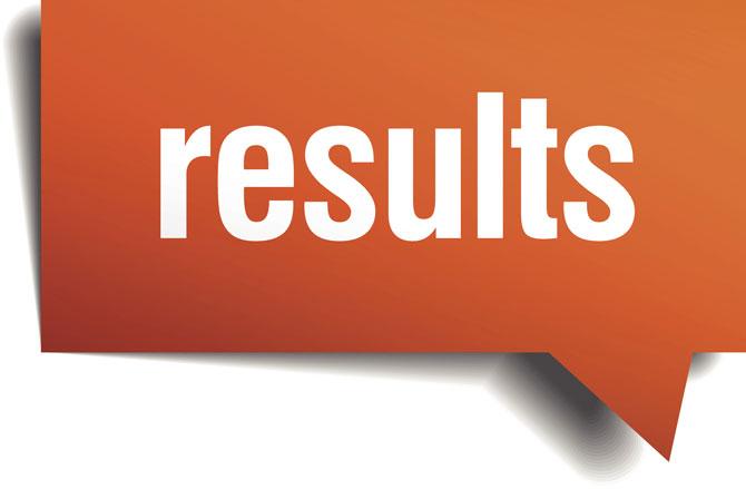 CA Result Nov 2017, ICAI
